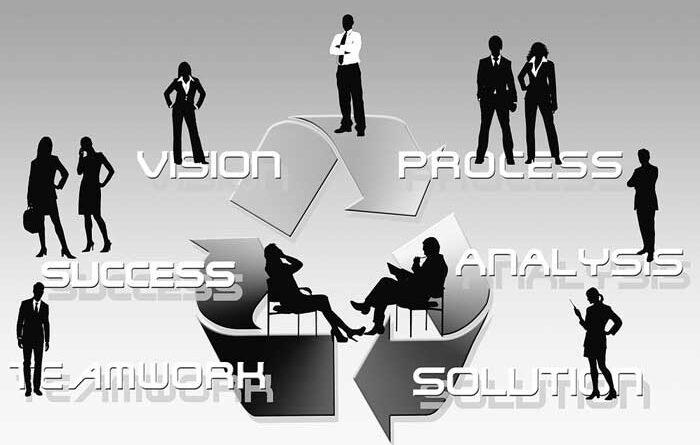 Mengembangkan Bisnis
